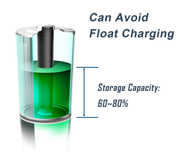 float_charging